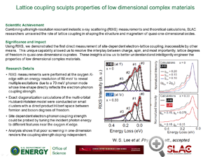 "DOE highlight titled ""Lattice coupling sculpts properties of low dimensional complex materials"""
