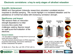 "Highlight from PRL paper. Highlight titled ""Electron correlations hold the key to early stages of ultrafast relaxation"""