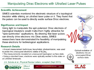 "Highlight from PRL paper; highlight title ""Manipulating Dirac Electrons with Ultrafast Laser Pulses"""