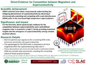 "Highlight for DOE entitled ""Direct Evidence for Competition between Magnetism and Superconductivity"" from paper for Nature Communications. PI is DH Lu."