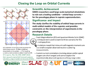 """Highlight of paper in Physical Review B from Tom Devereaux's group, entitled """"Closing the Loop on Orbital Currents"""""""