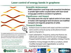 "Highlight titled ""Laser control of energy bands in graphene""."