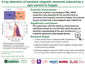 "highlight entitled ""X-ray detection of transient magnetic moments induced by a spin current in copper"" from a paper in PRL from Hermann Durr's group"