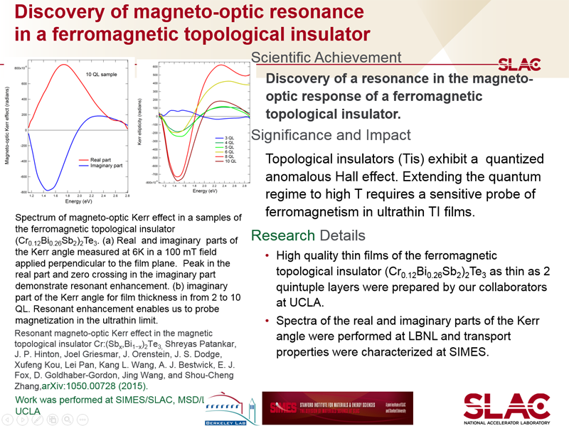 magneto optic kerr effect thesis Time-resolved magneto-optical kerr effect for studies of phonon thermal transport david g cahill, jun liu, judith kimling, johannes kimling, department of materials science and engineering.