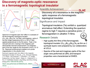 "Highlight entitled ""Discovery of magneto-optic resonance in a ferromagnetic topological insulator"" from Professor Shoucheng Zhang's group"