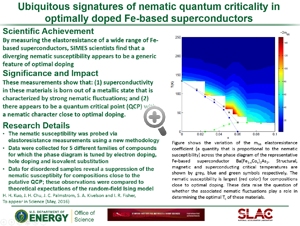 "Highlight titled ""Ubiquitous signatures of nematic quantum criticality in optimally doped Fe-based superconductors"" from paper in Science from Ian Fisher group"