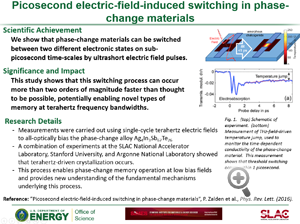 "Highlight entitled ""Picosecond electric-field-induced switching in phase-change materials"" from paper in Physics Review Letters from Aaron Lindenberg's group."