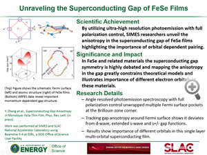 "Highlight entitled ""Unraveling the Superconducting Gap of FeSe Films"" from paper in Physical Review Letters from Zhi-Xun Shen group."