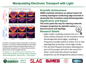 "Highlight entitled ""Manipulating Electronic Transport with Light"" from a paper in Nature Communicaitions from the Devereaux group."