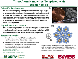 "Highlight entitled ""Three Atom Nanowires Templated with Diamondoids"" from paper in Nature Materials from N. Melosh group"