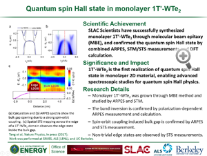 "Highlight entitled ""Quantum spin Hall state in monolayer 1T'-WTe2"" from paper in Nature Physics from Thomas Devereaux's lab"