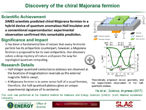 "Highlight entitled ""Discovery of the chiral Majorana fermion"" from paper in Science from Shoucheng Zhang's group."