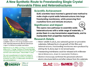 "Highlight entitled ""Synthesis of freestanding single-crystal perovskite films and heterostructures by etching of sacrificial water-soluble layers"" from paper in Nature Materials from Harold Hwang group."