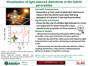 "Highlight entitled ""Visualization of light-induced distortions in the hybrid perovskites"" from paper in Science Advances from Aaron Lindenberg group"