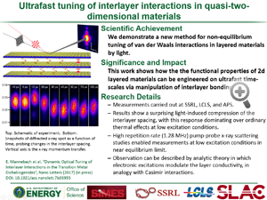"Highlight entitled ""Ultrafast tuning of interlayer interactions in quasi-two-dimensional materials from a paper in Nano Letters from Aaron Lindenberg's group."