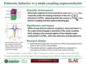"Highlight entitled ""Polaronic behavior in a weak-coupling superconductor"" from paper in Proceedings of the National Academy of Science by Harold Y. Hwang and group"