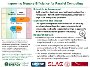 "Highlight entitled ""Improving memory efficiency for parallel computing"" from paper in Computer Physics Communications from Professor Tom Devereaux's group"