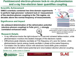 "Highlight entitled ""Femtosecond electron-phonon lock-in via photoemission and x-ray free-electron laser quantifies coupling"" from a paper in Science from Z-X Shen and group"