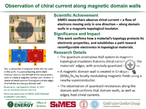 """Highlight entitled Observation of chiral current along magnetic domain walls"""" from paper in npj Quantum Materials from Professor David Goldhaber-Gordon and his group."""