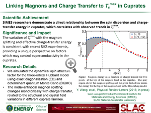 "Highlight entitled ""Linking Magnons and Charge Transfer to Tcmax in Cuprates"" from paper in Physical Review Letters from Prof. Tom Devereaux's group"