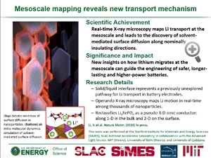 "Highlight entitled ""Mesoscale mapping reveals new transport mechanism"" from paper in  Nature Materials from Professor William Chueh's group"
