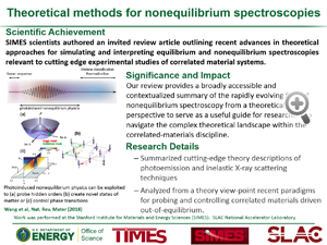 "Highlight entitled""Theoretical methods for nonequilibrium spectroscopies"" from paper in Nature Reviews Materials from Professor Tom Devereaux's group"