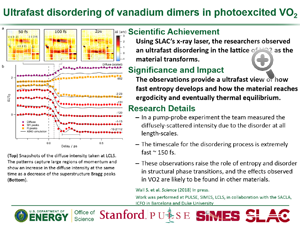 "Highlight entitled ""Ultrafast disordering of vanadium dimers in photoexcited VO2"" from paper in Science from Dr. Mariano Trigo's group"