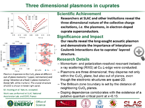 "Highlight entitled ""Three-dimensional plasmons in cuprates"" from paper in Nature from Wei-sheng Lee's group"