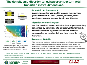 "Highlight entitled ""The density and disorder tuned superconductor-metal transition in two dimensions "" from a paper in Nature Communications from Harold Y. Hwang and his group"