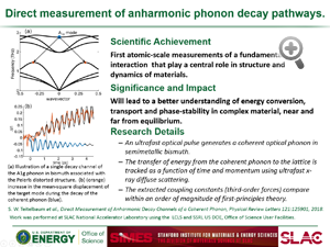 "Hightlight entitled ""Direct measurement of anharmonic phonon decay pathways"" from a paper in Physical Review Letters from David Reis and his group"