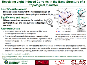 "Highlight entitled ""Resolving Light-Induced Currents in the Band Structure of a Topological Insulator"" from a paper in Physical Review Letters from Z=X Shen's group"