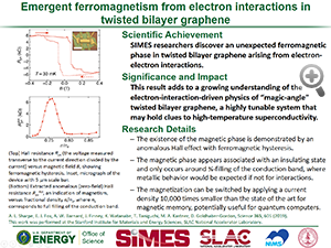 "Highlight entitled ""Emergent ferromagnetism from electron interactions in twisted bilayer graphene"" from a paper in Science from Professor David Goldhaber-Gordon and his group."