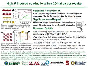 "Highlight entitled ""High P-induced conductivity in a 2D halide perovskite"" from papers from Professor Hema Karunadasa and her group"