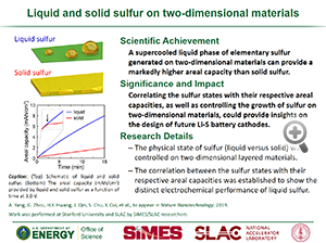 "Highlight entitled ""Liquid and solid sulfur on two-dimensional materials"" from a paper in Nature Nanotechnology from Professor Yi Cui's group"