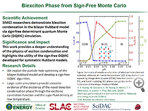 "Highlight entitled ""Biexciton Phase from Sign-Free Monte Carlo"" from a paper in PRL from Prof. Tom Devereaux's group"