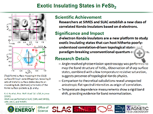 "Highlight entitled ""Exotic Insulating States in FeSb2"" from a paper in Procededings of the National Academy of Sciences from Prof. Zhi-Xun Shen and his group."