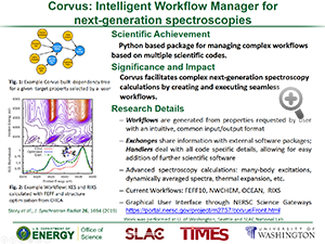 "Highlight entitled ""Corvus: Intelligent Workflow Manager for next-generation spectroscopies"" from a paper in the Jounral of Synchrotron Radiation from John J. Rehr and his group."