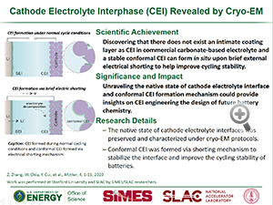 "Highlight entitled ""Cathode Electrolyte Interphase (CEI) Revealed by Cryo-EM"" in journal ""Matter"" from Professor Yi Cui's group"