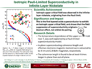 "Highlight entitled ""Isotropic Pauli-Limited Superconductivity in Infinite-Layer Nickelate"" frm a paper in Nature  Physics from Professor Harold Hwang's group."
