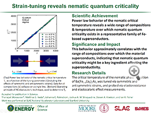 """Highlight entitled """"Strain-tuning reveals nematic quantum criticality"""" from paper in Sceince from Professor Ian Fisher and his group"""
