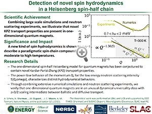 "Highlight entitled ""Detection of novel spin hydrodynamics in a Heisenberg spin-half chain"" from a paer in Nature Physics from Professor Joel Moore and colleagues"