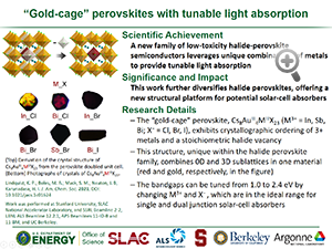 """Highlight entitled """" """"Gold-cage"""" perovskites with tunable light absorption"""" from paper in the Journal of American Chemical Society from Prof. Hemamala Karunadasa and group."""