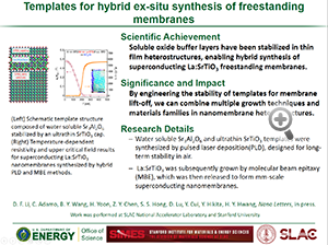 """Highlight entitled """"Templates for hybrid ex-situ synthesis of freestanding membranes"""" from paper in NanoLetters from Professor Harold Hwang and group"""