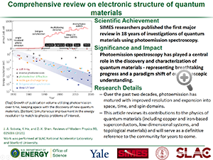 Highlight entitled <Comprehensive review on electronic structure of quantum materials> from a paper in Review of Modern Physics from Professor Z-X Shen and his group